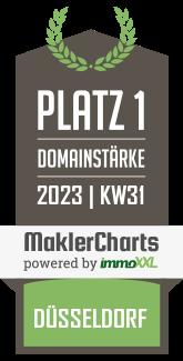 Duesselraum Immobilien OHG  Bester Makler in Düsseldorf KW 43 immoXXL MaklerCharts