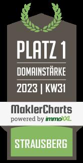 Fahl Immobilien TOP 5 Makler in Strausberg KW 43 immoXXL MaklerCharts