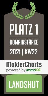 FriendlyMakler Landshut, Inh. Johann Graßl TOP 5 Makler in Landshut KW 13 immoXXL MaklerCharts