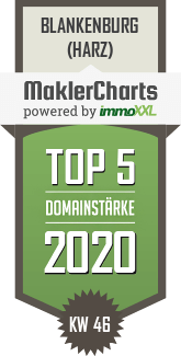 MaklerCharts KW 46/2020 - Homeday GmbH ist TOP-5-Makler in Blankenburg (Harz)