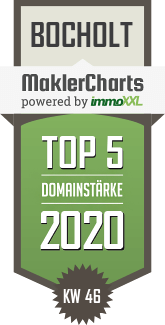 MaklerCharts KW 46/2020 - Homeday GmbH ist TOP-5-Makler in Bocholt