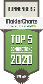 MaklerCharts KW 46/2020 - Homeday GmbH ist TOP-5-Makler in Ronnenberg