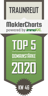 MaklerCharts KW 46/2020 - Homeday GmbH ist TOP-5-Makler in Traunreut
