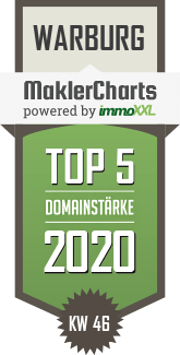 MaklerCharts KW 46/2020 - Homeday GmbH ist TOP-5-Makler in Warburg
