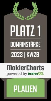 Immobilienmarkt Plauen Bester Makler in Plauen KW 32 immoXXL MaklerCharts