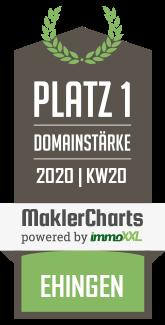 KS - Immobilien TOP 5 Makler in Ehingen KW 51 immoXXL MaklerCharts