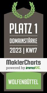 LichtWelt-Immo Bester Makler in Wolfenbüttel KW 43 immoXXL MaklerCharts