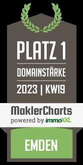 Lüling Immobilien TOP 5 Makler in Emden KW 32 immoXXL MaklerCharts