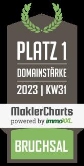 Pfisterer & Gerber Immobilien TOP 5 Makler in Bruchsal KW 45 immoXXL MaklerCharts